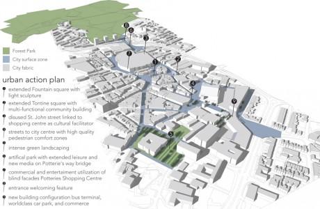 stoke-urban-action-plan-axo
